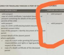 All mention of birth certificates removed for foreign visa exempt minors in new government advisory. Children from countries requiring a visa present the birth certificate when applying for the visa.